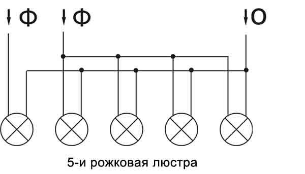 Все 5 ламп соединены синим